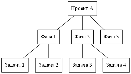 test_4