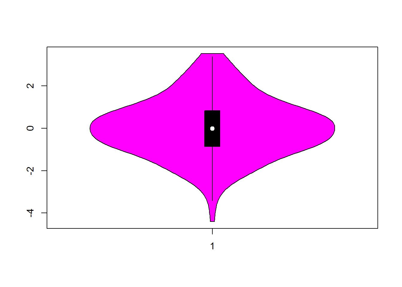 a2ff4b6c-c17b-4628-aa55-88d40ecd673f